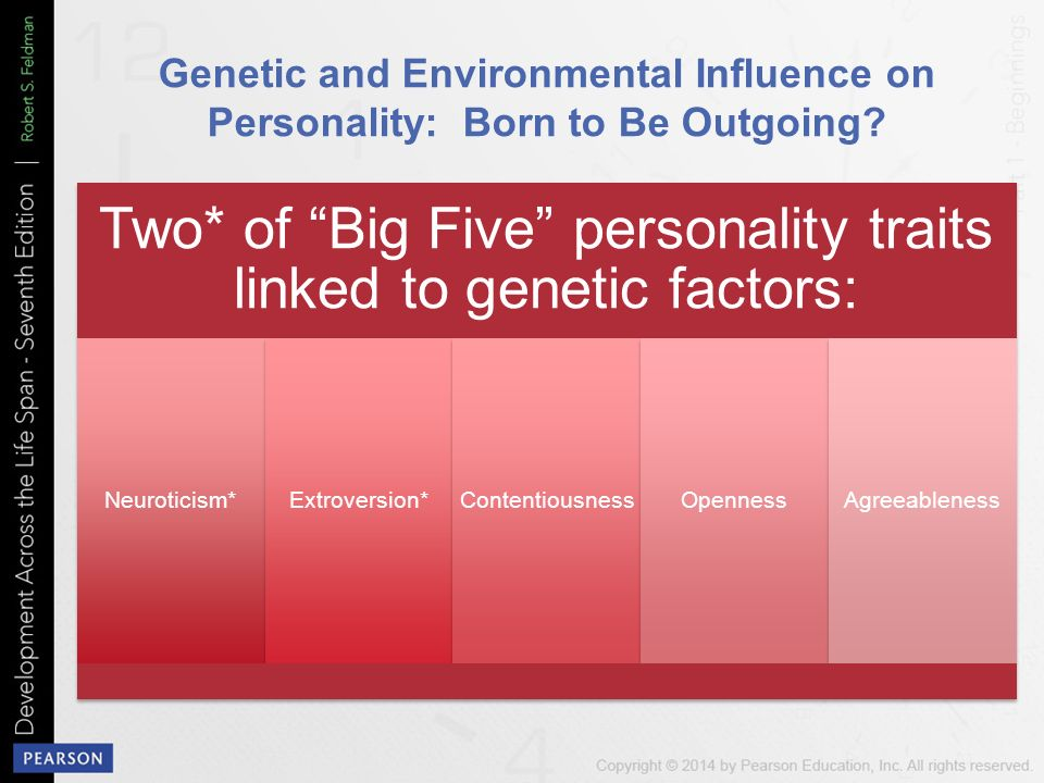 biological factors that influence the formation of personality A summary of biological approaches in 's personality the influence of family interactions between innate characteristics and environmental factors are two.