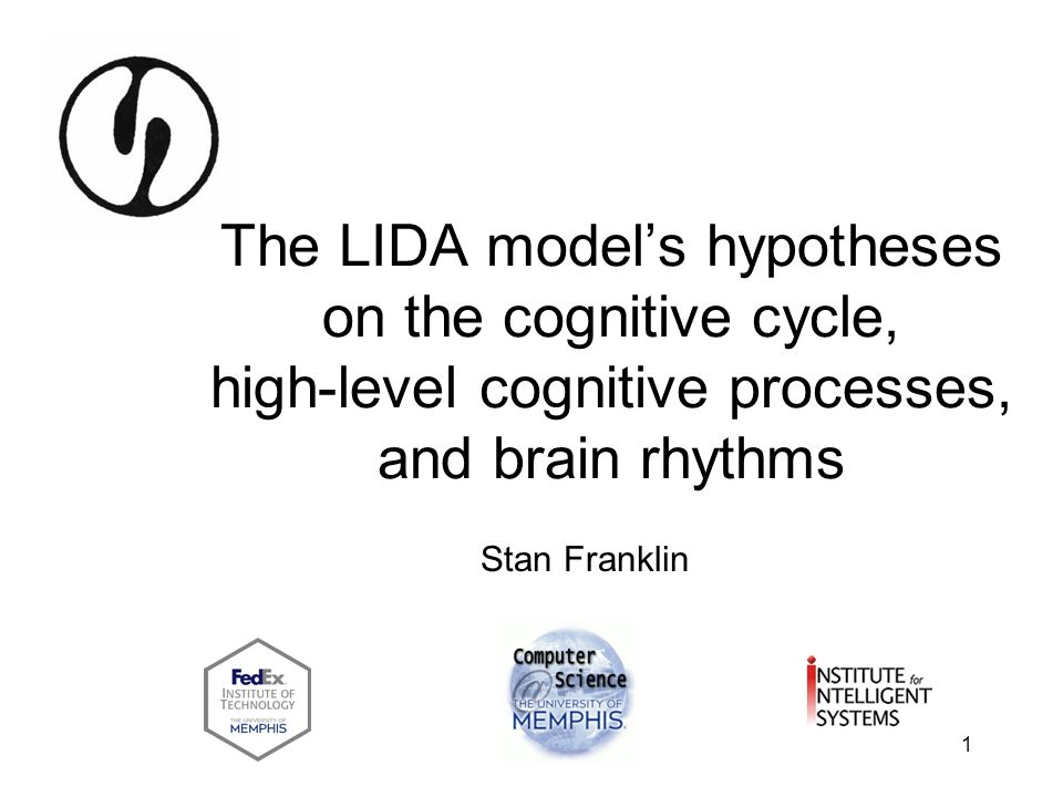 The LIDA model's hypotheses on the cognitive cycle, high-level cognitive processes, and brain rhythms