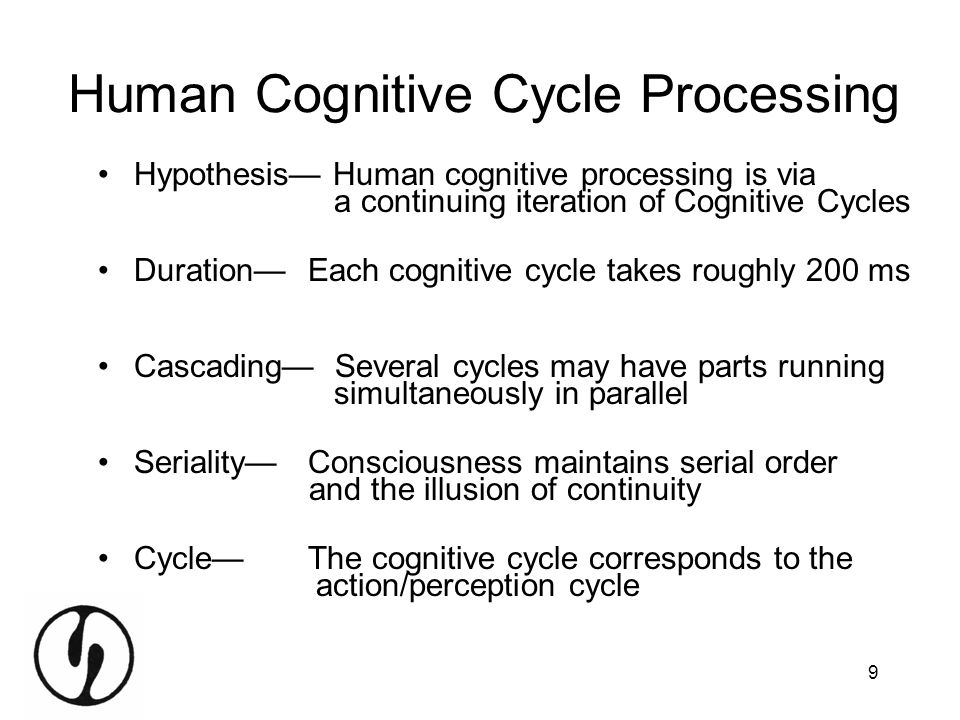 Human Cognitive Cycle Processing