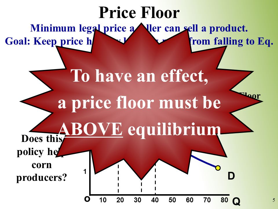 price equilibrium subsidies Lecture 18 tax, subsidy, and general equilibrium outline 1 price of a movie ticket is $6 at equilibrium now tax $1 on the movie ticket (see figure 6.