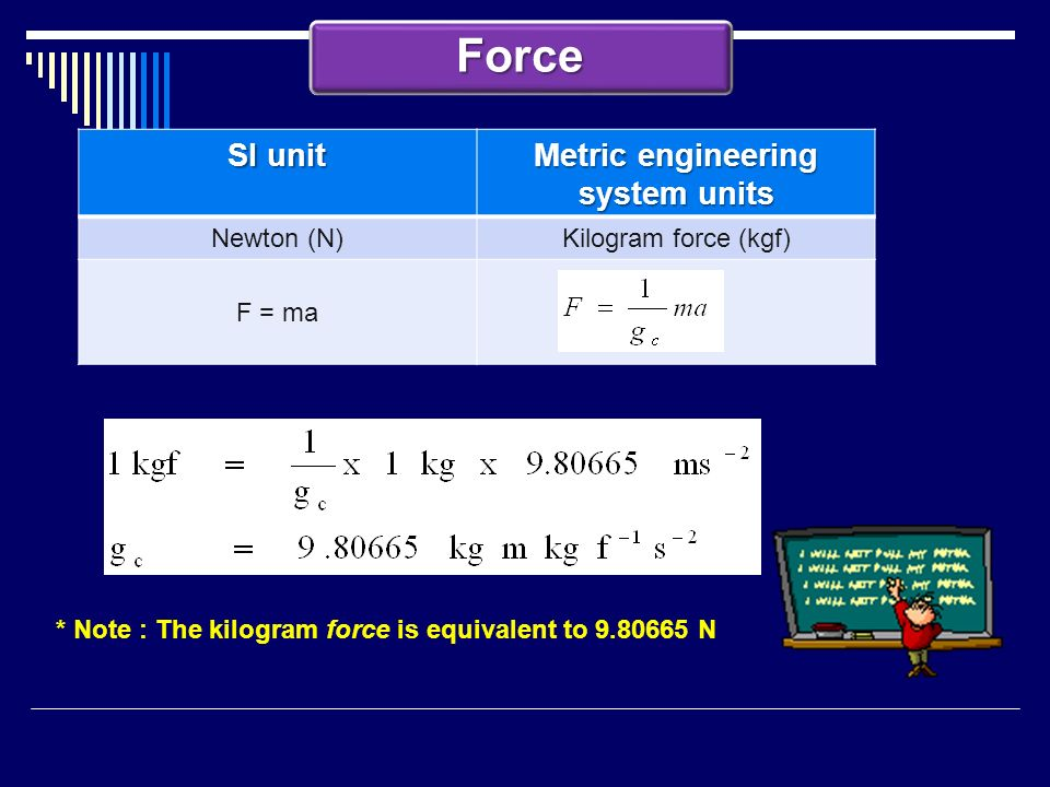 Metric engineering system units
