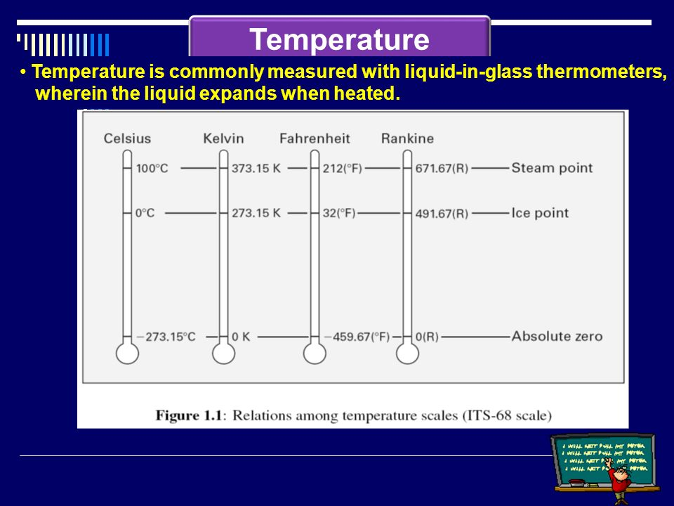 Temperature Temperature is commonly measured with liquid-in-glass thermometers, wherein the liquid expands when heated.