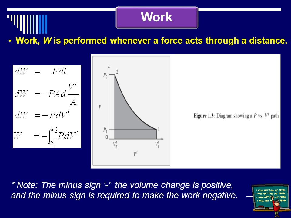 Work Work, W is performed whenever a force acts through a distance.