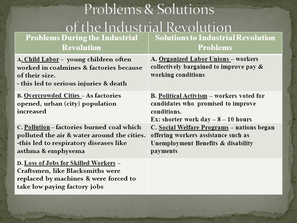 the industrialization issues during the industrial revolution Home issues pros and cons of industrial revolution issues  as an effect of industrialization, classes in the well being of people increased nations started to .