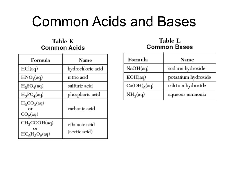 how to tell bases from acids