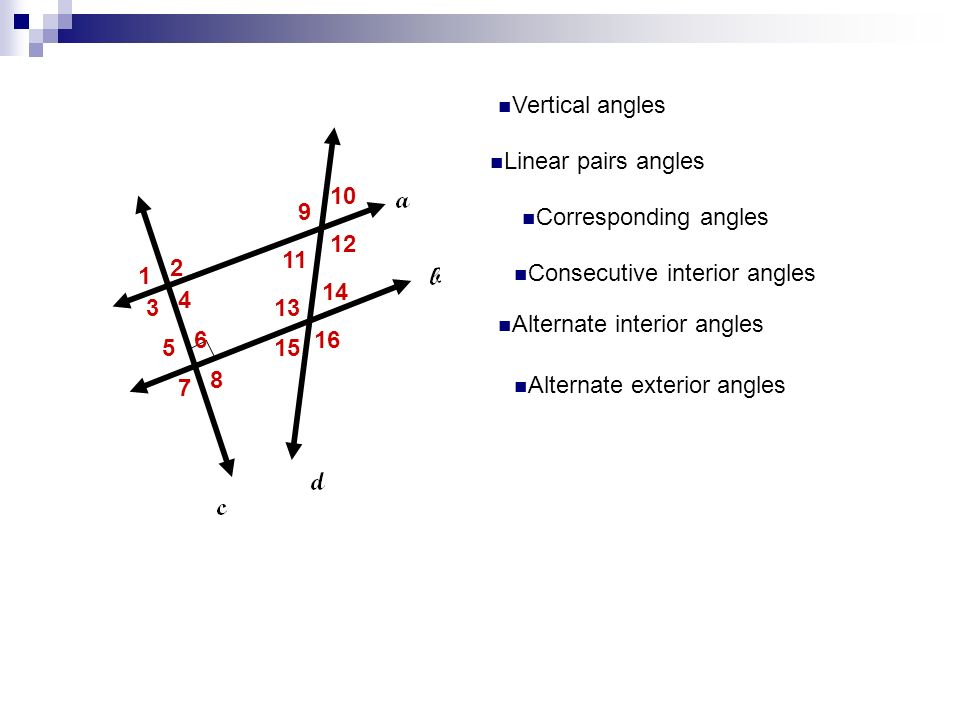 Parallel Lines Transversals And Angles Ppt Video Online Download