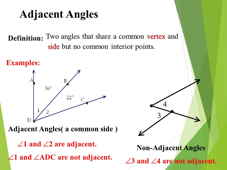 Adjacent Angles Two angles that share a common vertex and Definition: