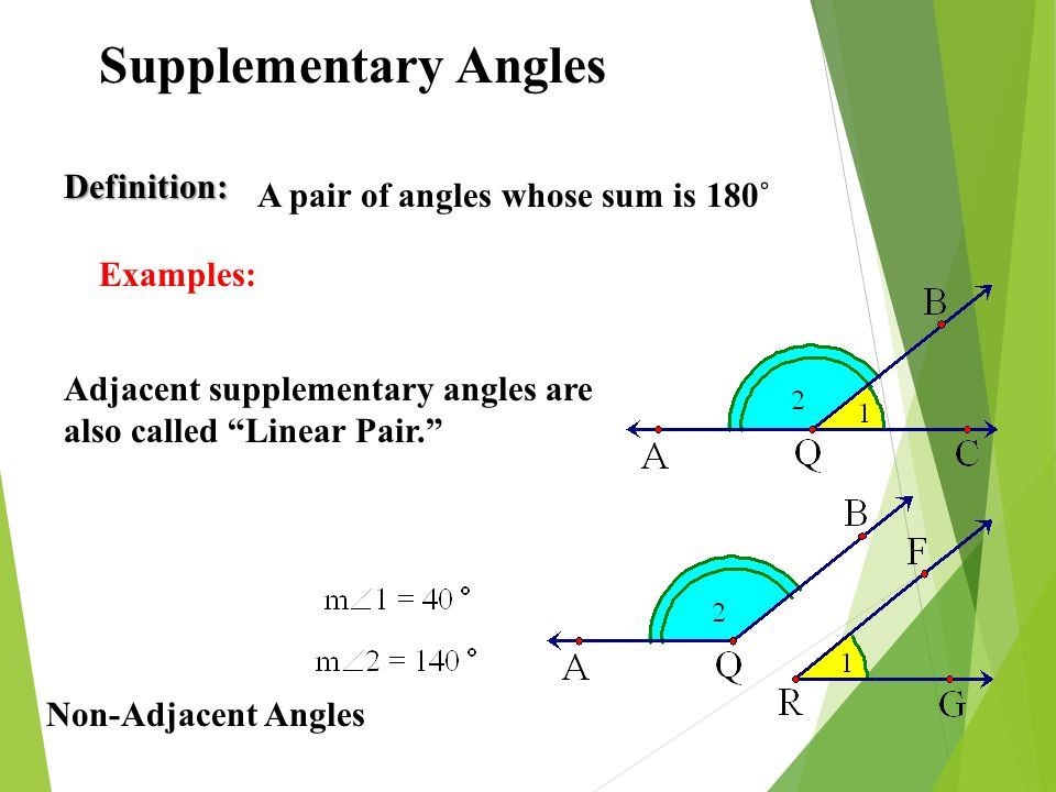Supplementary Angles Definition: A pair of angles whose sum is 180˚