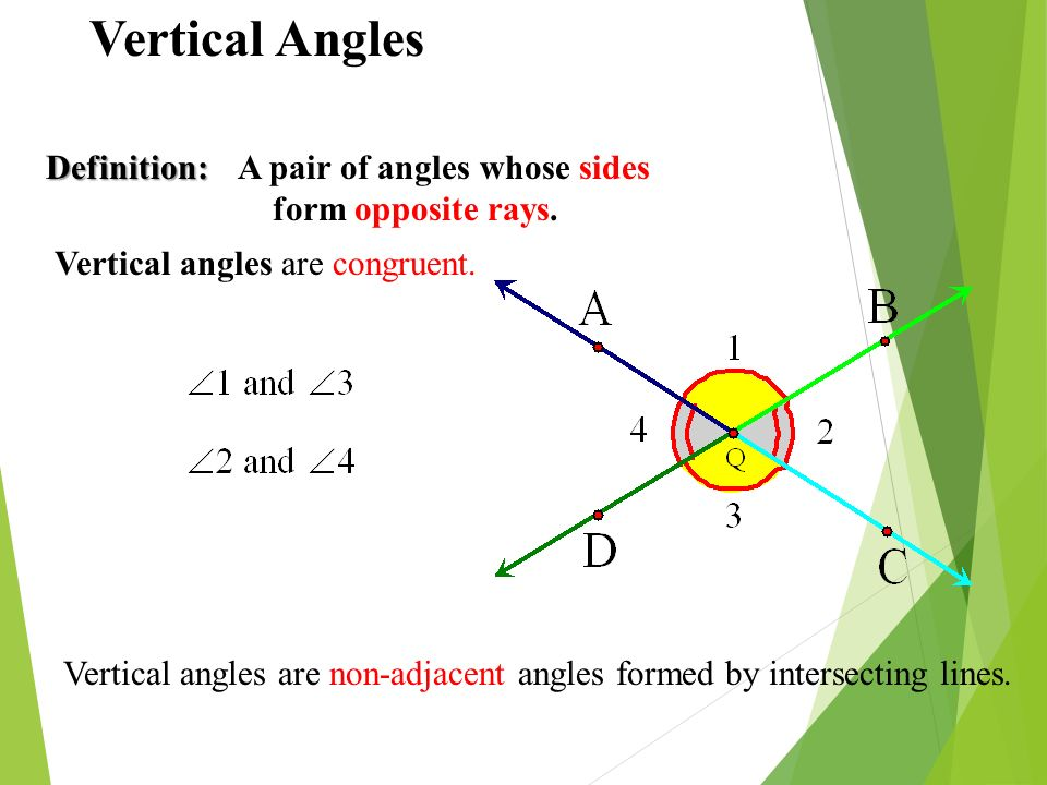 Vertical Angles Definition: A pair of angles whose sides