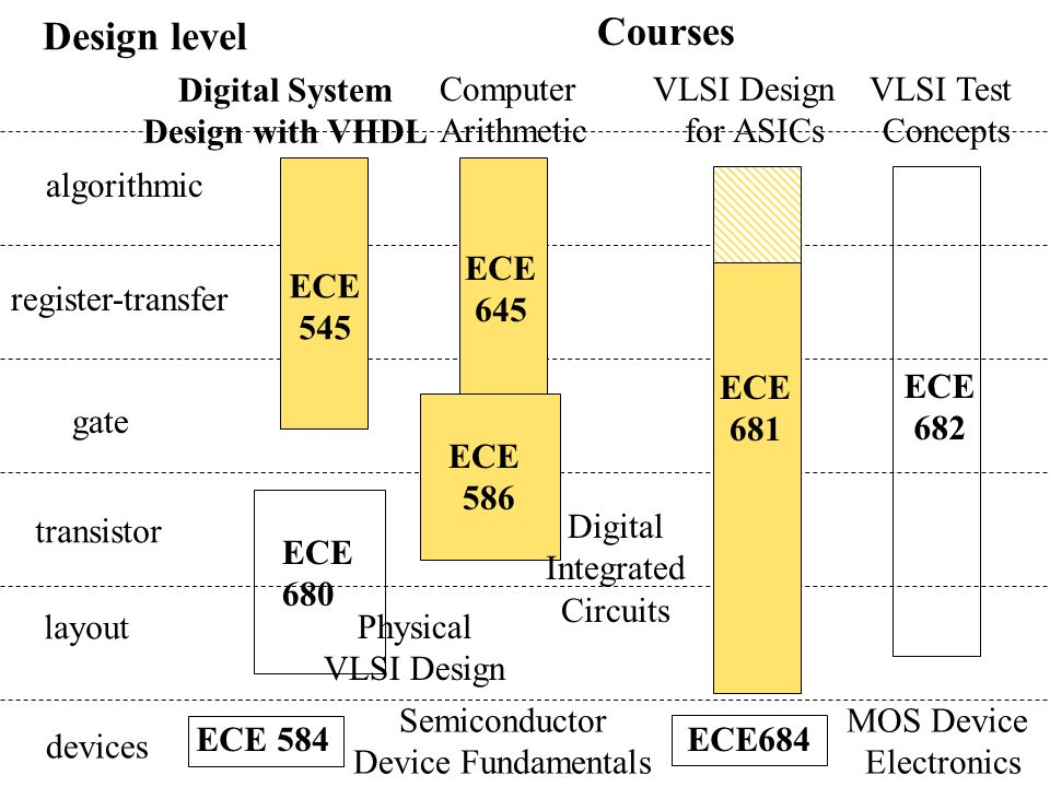 aics grading system A top choice for excellent it based education in the philippines a member of ama education system.