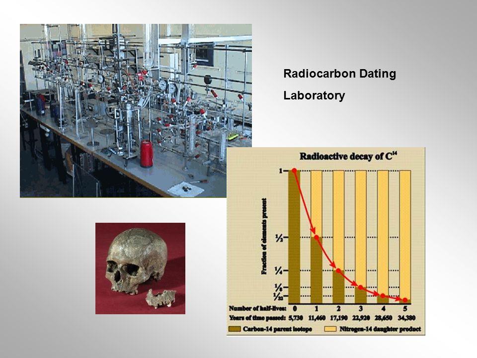 Waikato radiocarbon dating laboratory