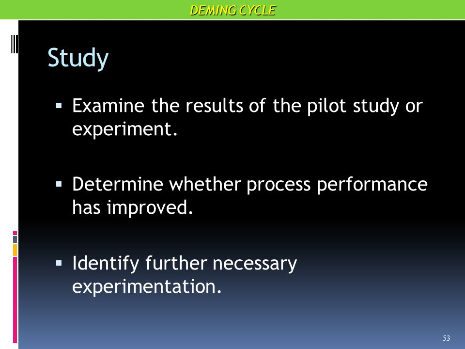 how to conduct pilot study