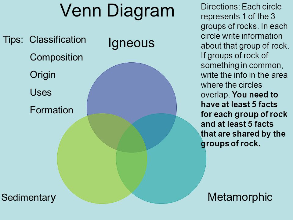 Welcome to science 113 get out your rock outlinechart that you 13 venn diagram ccuart Image collections