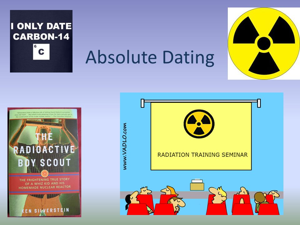 Absolute dating practice worksheet