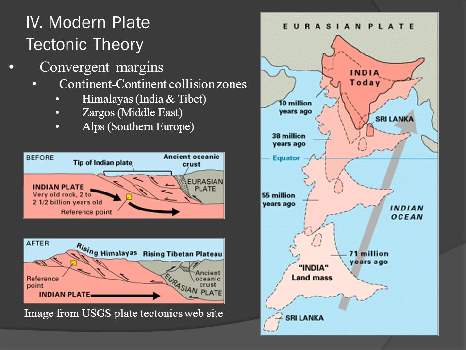 IV Modern Plate Tectonic Theory ppt