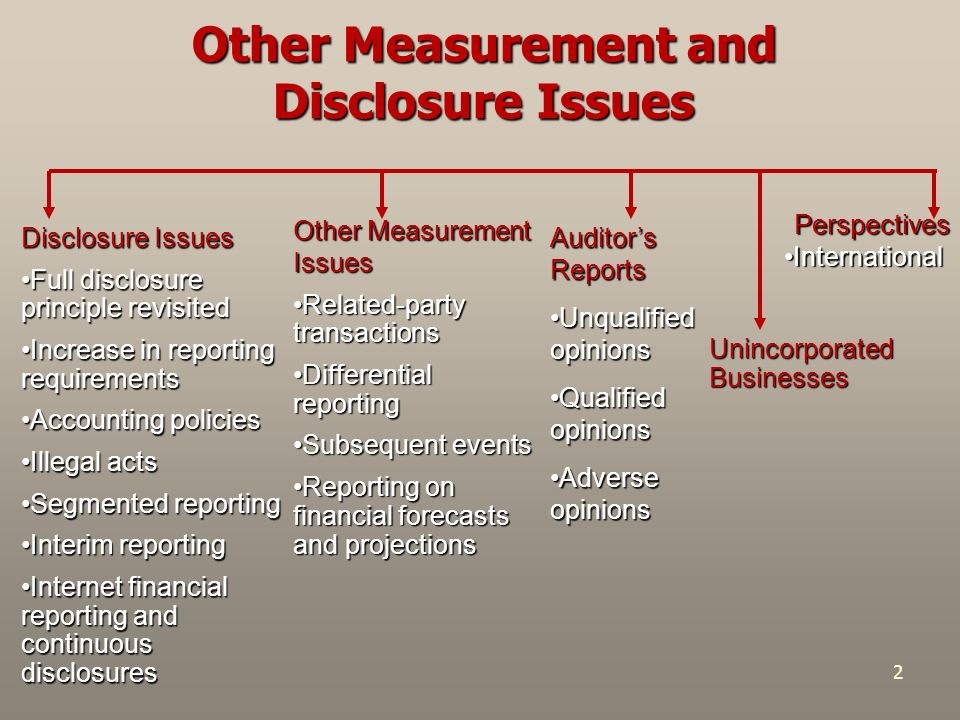 The measurement issues in financial reporting