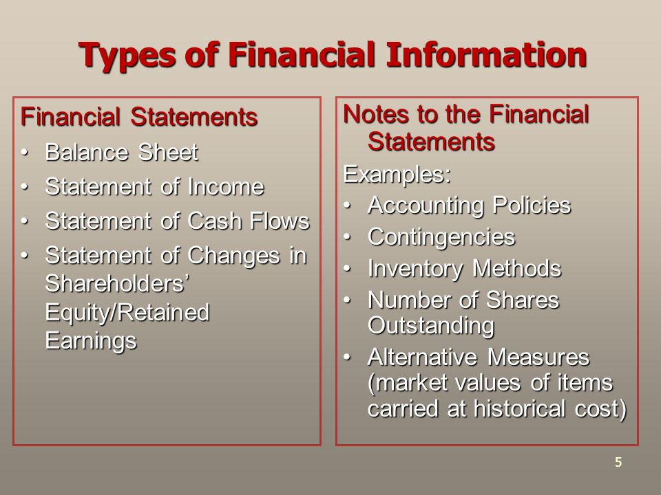 What Are the Four Financial Statements Typically Produced by a Company?