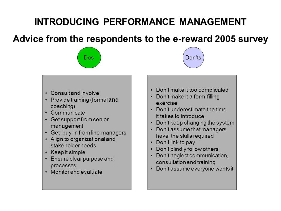 introducing performance management The next video is starting stop loading.