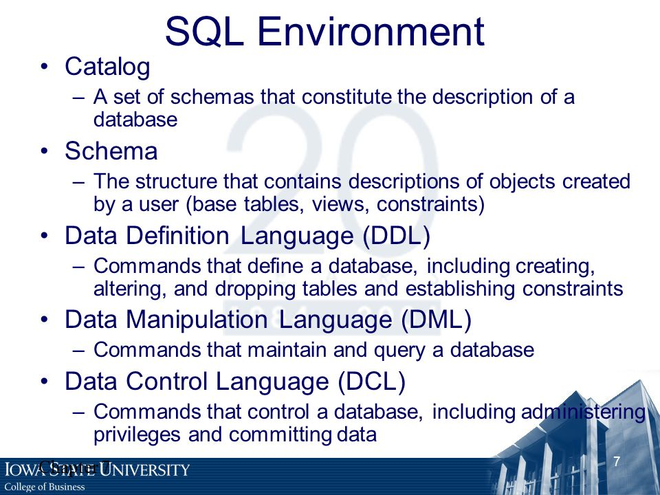 Date definition sql