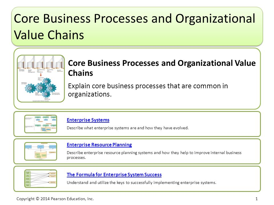 business organization and environment An overview of the strategic planning  management at the business unit level of the organization  external environment often present new.