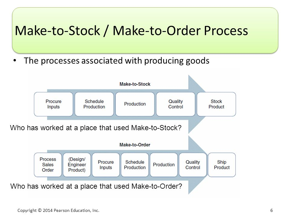 Core Business Processes And Organizational Value Chains