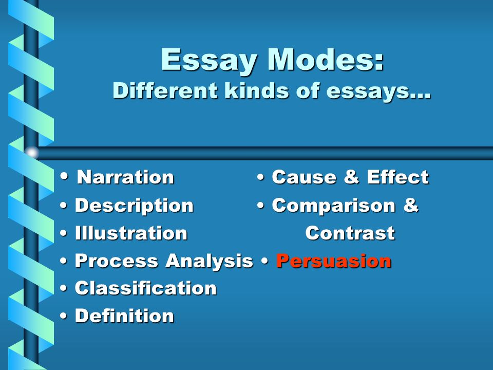 modes process essay Of all the various modes, classification/division essays are the easiest  what distinguishes the division essay from the process essay is the focus on the.