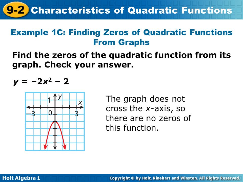 how to find imaginary zeros on a graph