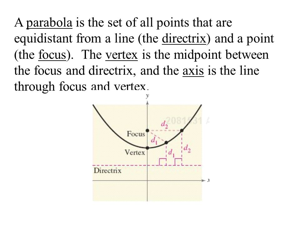 A parabola is the set of all points that are equidistant from a line (the directrix) and a point (the focus).