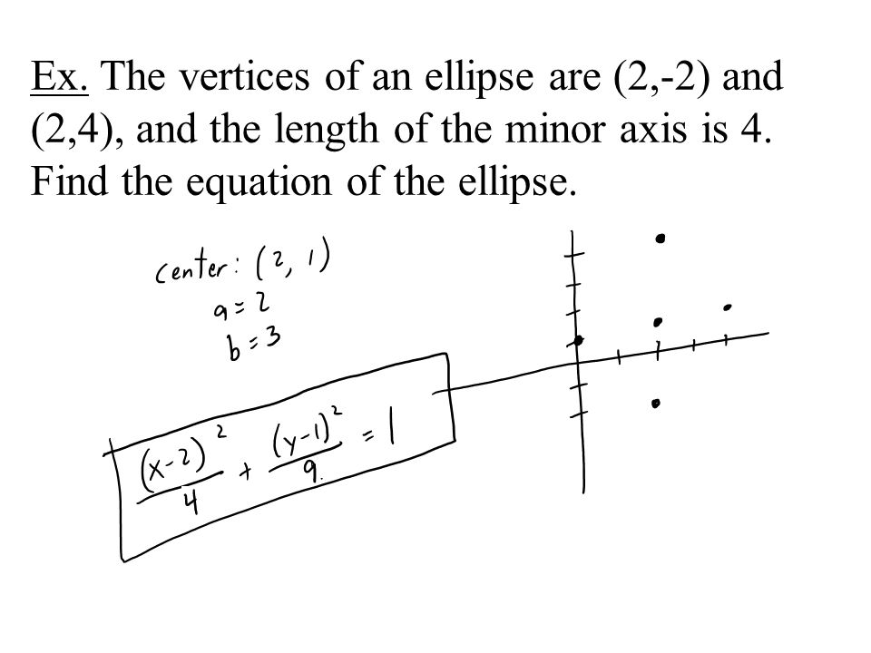 Ex. The vertices of an ellipse are (2,-2) and (2,4), and the length of the minor axis is 4.