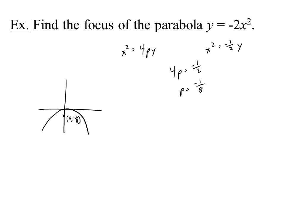Ex. Find the focus of the parabola y = -2x2.