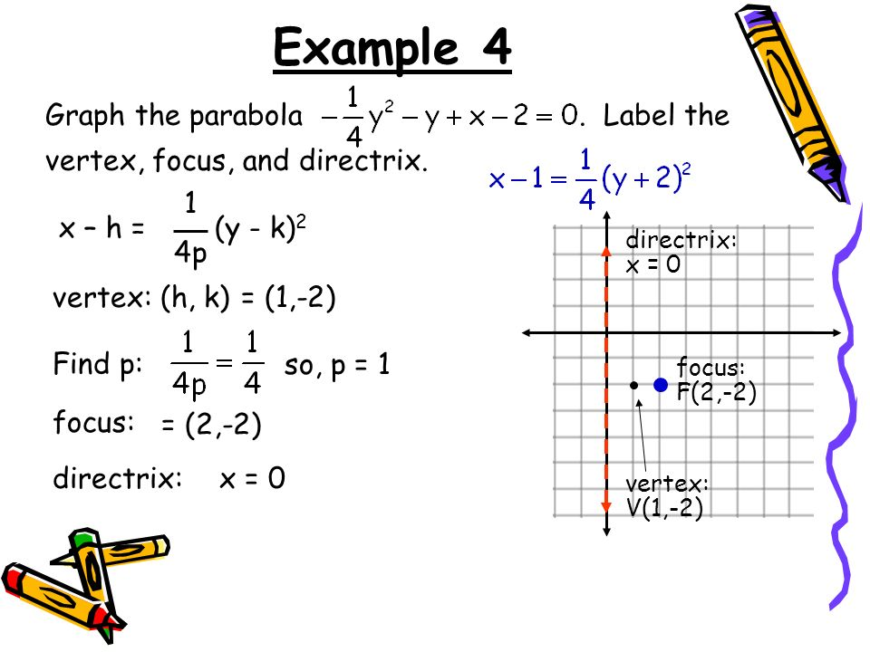 6 minutes warm up for each parabola find an equation for the axis of symmetry and the. Black Bedroom Furniture Sets. Home Design Ideas