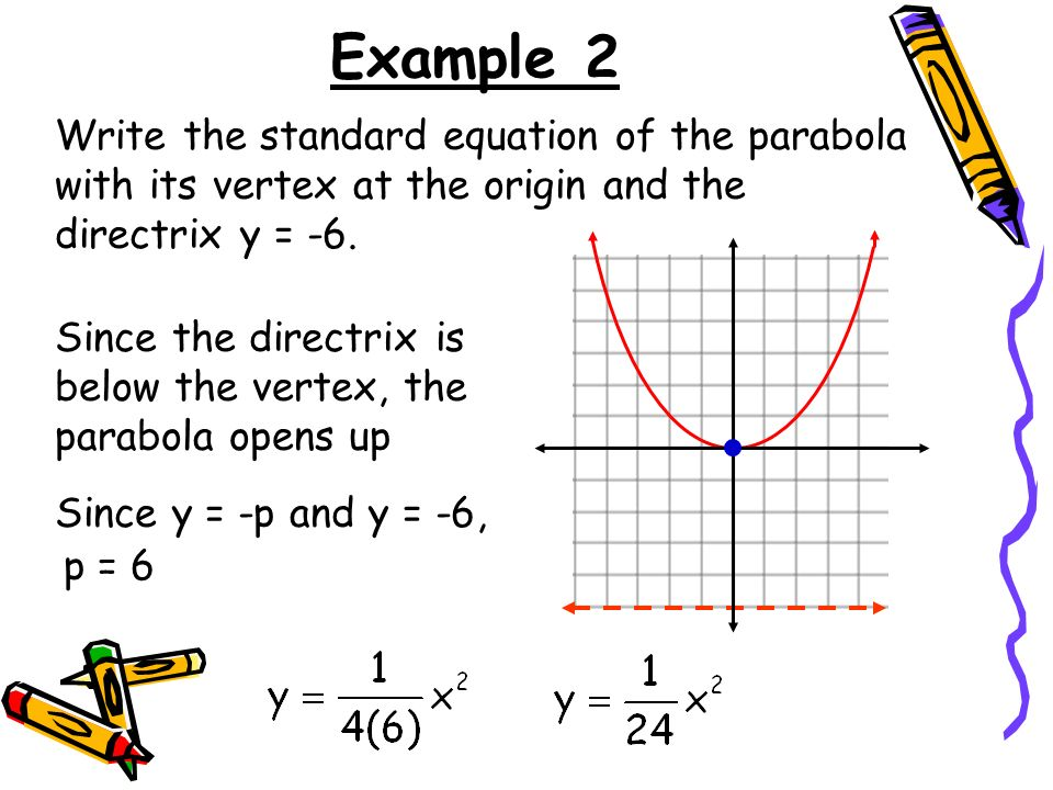SOLUTION: Write an equation of a parabola with a vertex at the origin and a directrix at y=