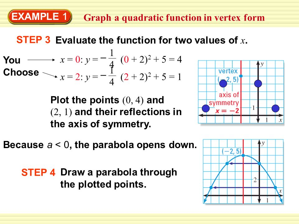 Warm Up #2 Find the Product: a. (x – 5)2 b. 4(x +5)(x – 5 ...