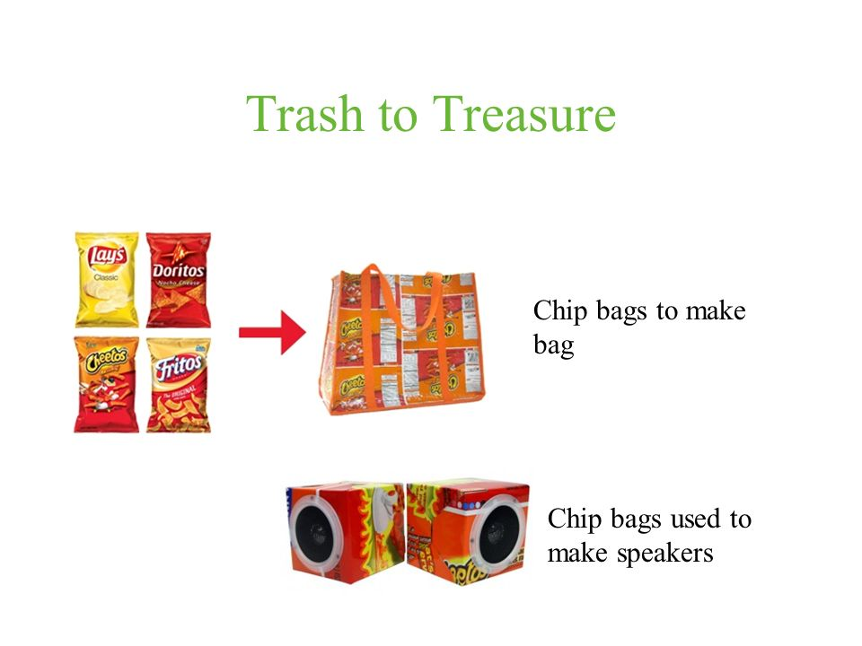 Trash to Treasure Chip bags to make bag