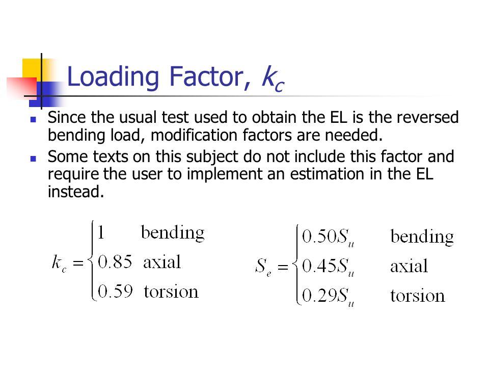 17 loading factor
