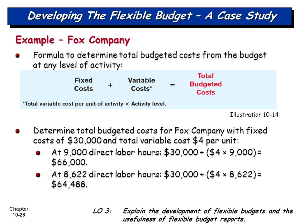 flexible budget example
