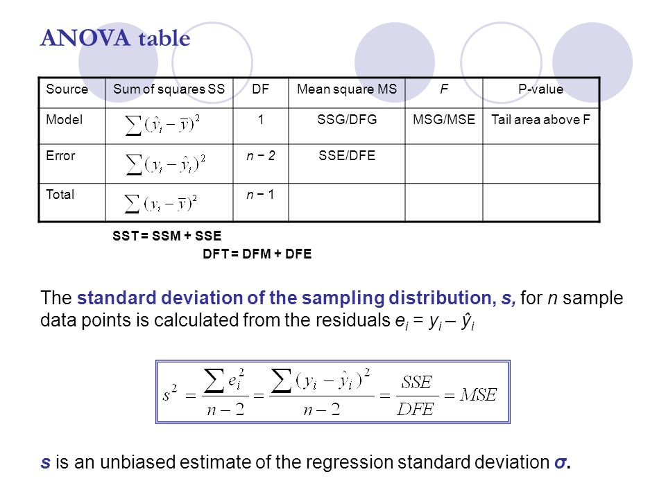 Simple linear regression anova for regression 10 2 ppt for 1 way anova table
