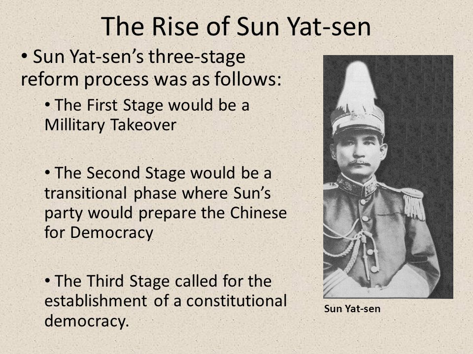 an introduction to the chinese revolution and sun yat sen Introduction: in four years, china will be celebrating the centenary of the  this is  marius jansen's the japanese and sun yat-sen, a book that.