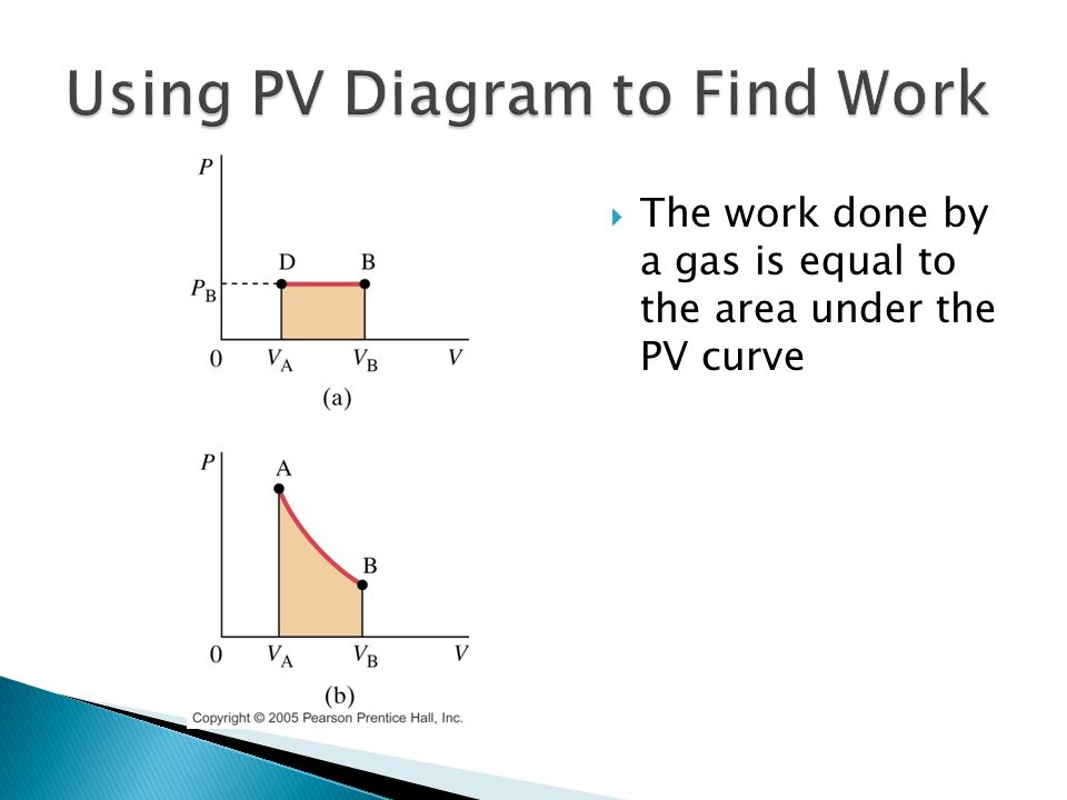 thermal efficiency pv diagram the laws of thermodynamics - ppt video online download pv diagram area #4