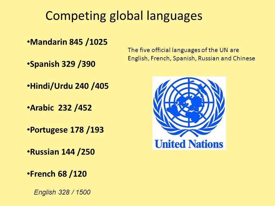 Global English English As An International Language Ppt Video - Spanish global language