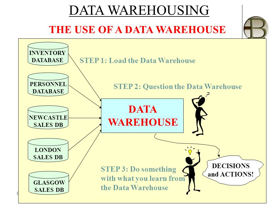 Data Mining & Warehousing - ppt download