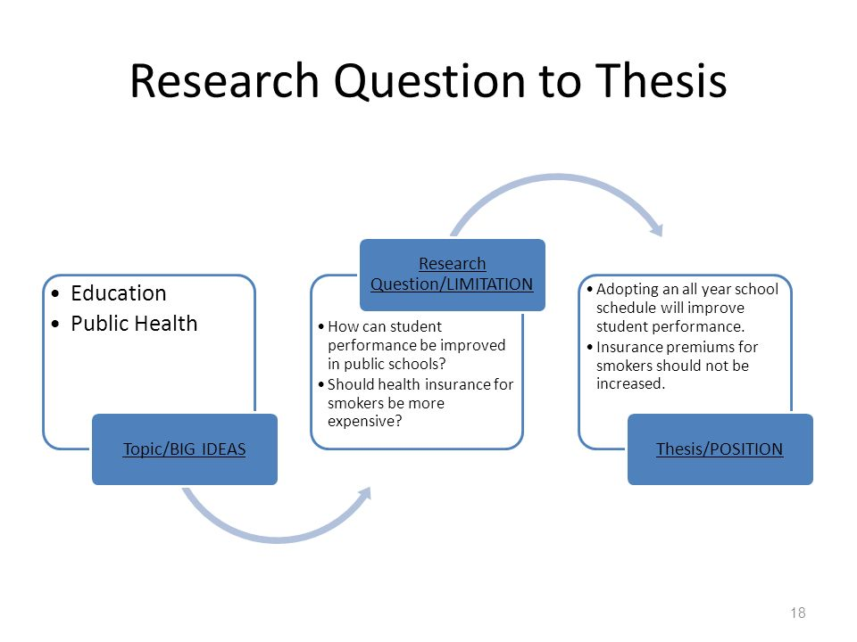 can thesis statements be a question Your main question is about a thesis statement which is really an essay question thesis statements are the sentence or sentences in your introduction paragraph(s) which define your essay and let .