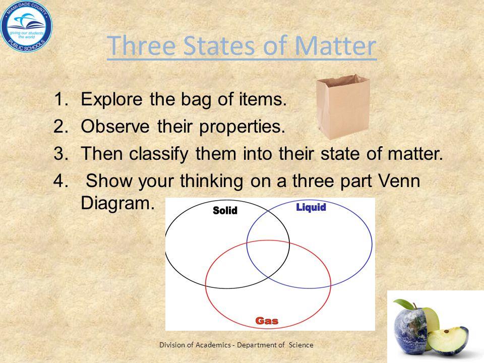 Venn Diagram Of States Of Matter Vatozozdevelopment