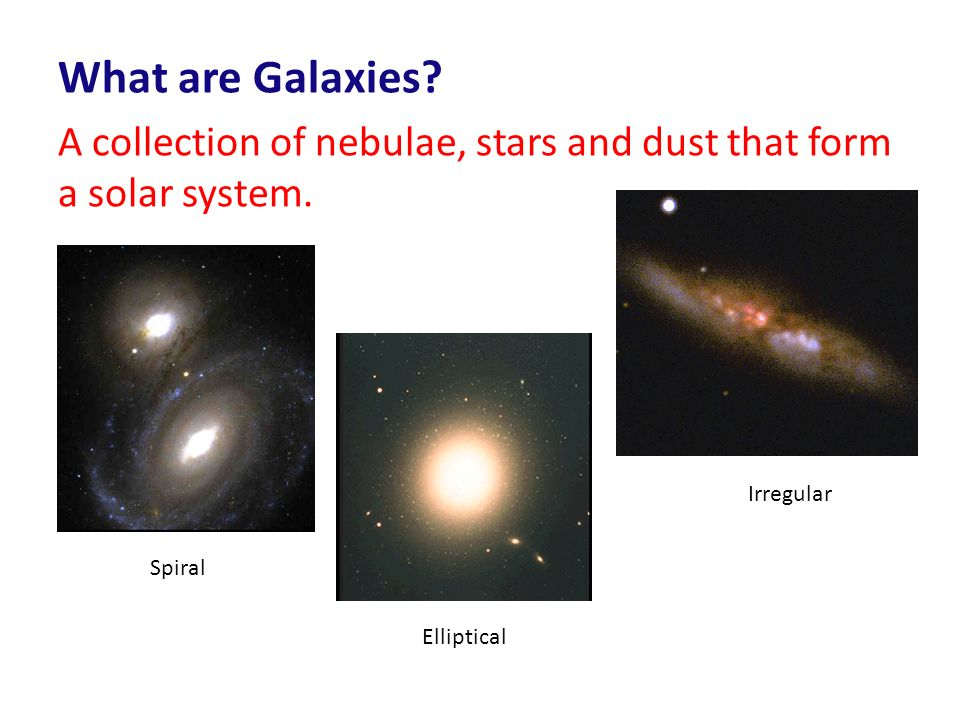 basic types of galaxies - photo #15