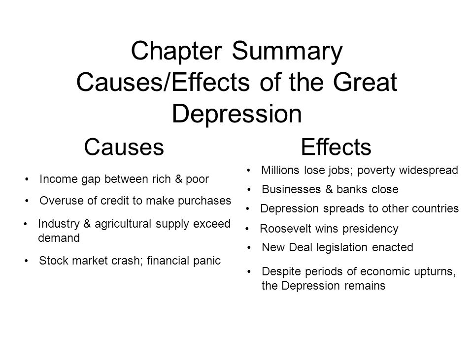 chapter 10 the great depression images from google images