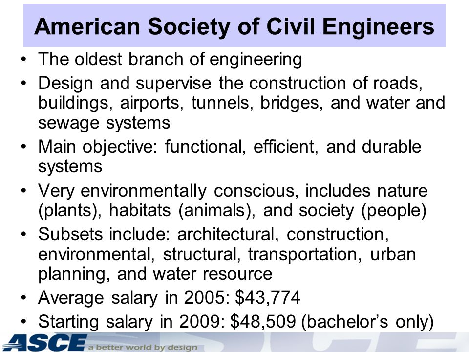 What Do You Think Civil Engineers Do Ppt Download