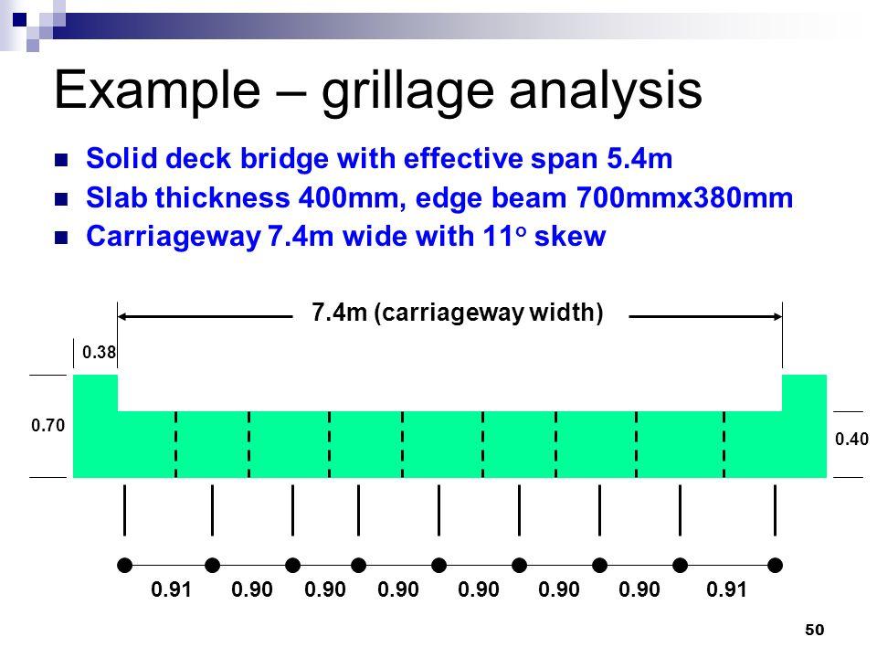 deck of bridge