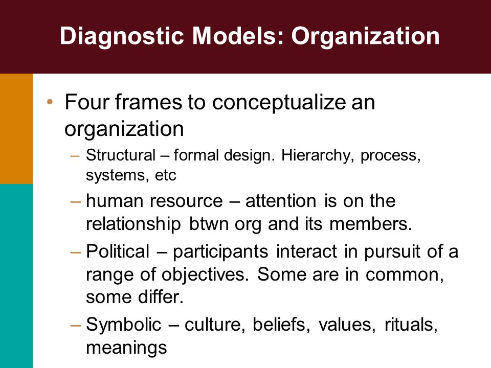 12 organizational diagnostic models Overview of different organizational diagnostic models 1534 words jan 12th,  2018 6 pages the results of this decision will be known to us in a few years.