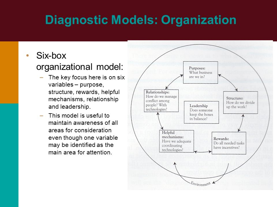 diagnosis of an organization When looking at internal and external od practitioners i tend to think that an external od practitioner is better suited to look at an organization and really diagnosis an issue from my experience, when you work for an organization for a long time you can get caught up in the politics of that.