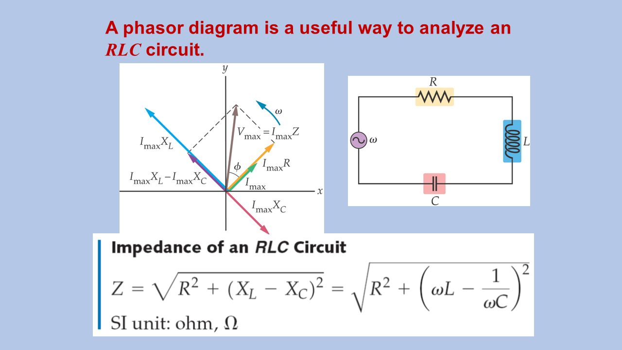 Electrical circuit concepts ppt video online download 33 a phasor diagram is a useful way to analyze an rlc circuit ccuart Image collections